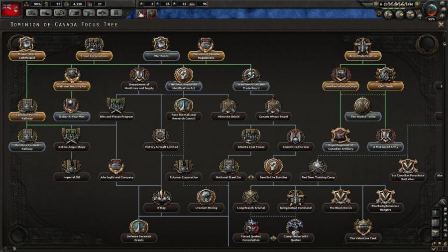 Hearts of Iron IV - Together for Victory (Addon) Screenshot 6