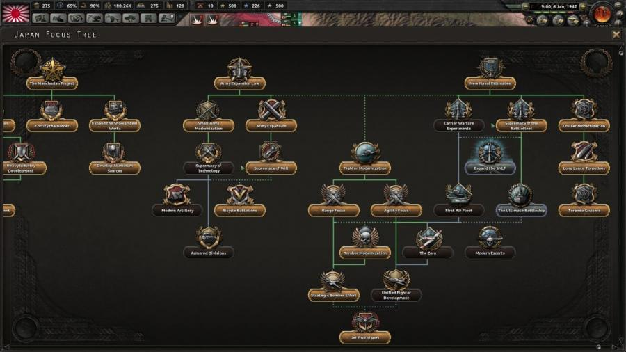Hearts of Iron IV - Waking the Tiger (DLC) Screenshot 4